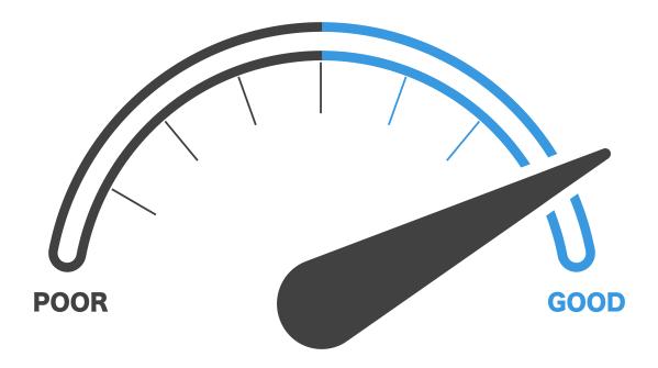 【ConoHa WING】高速安定処理の画像