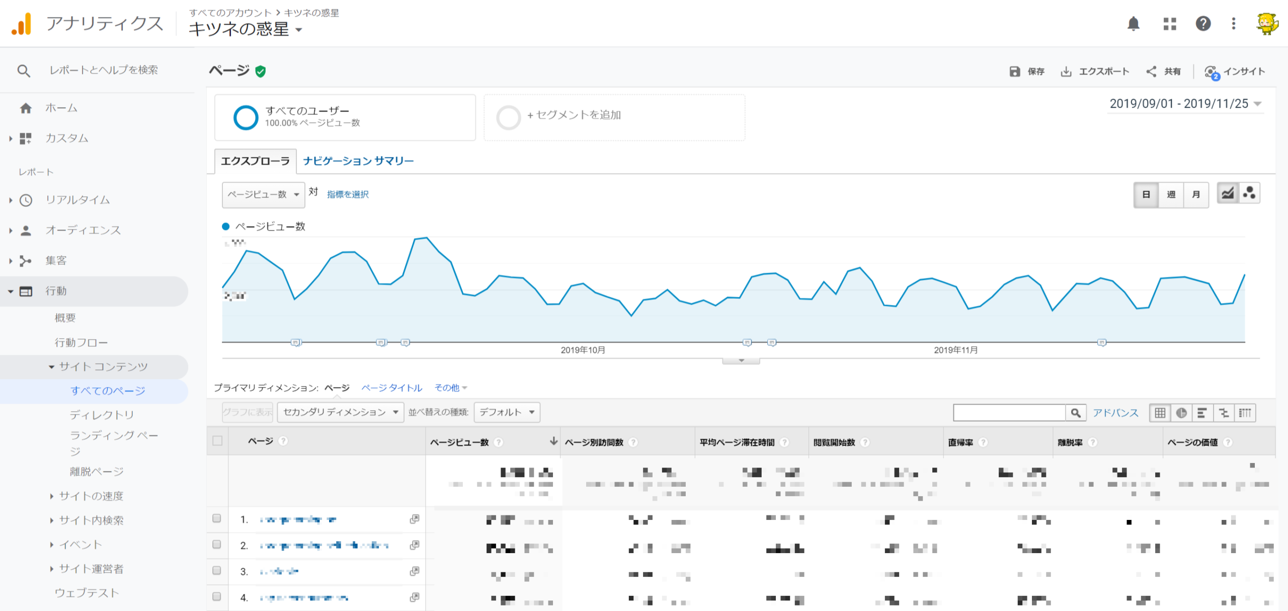 【Google Analytics】サイトコンテンツ画面