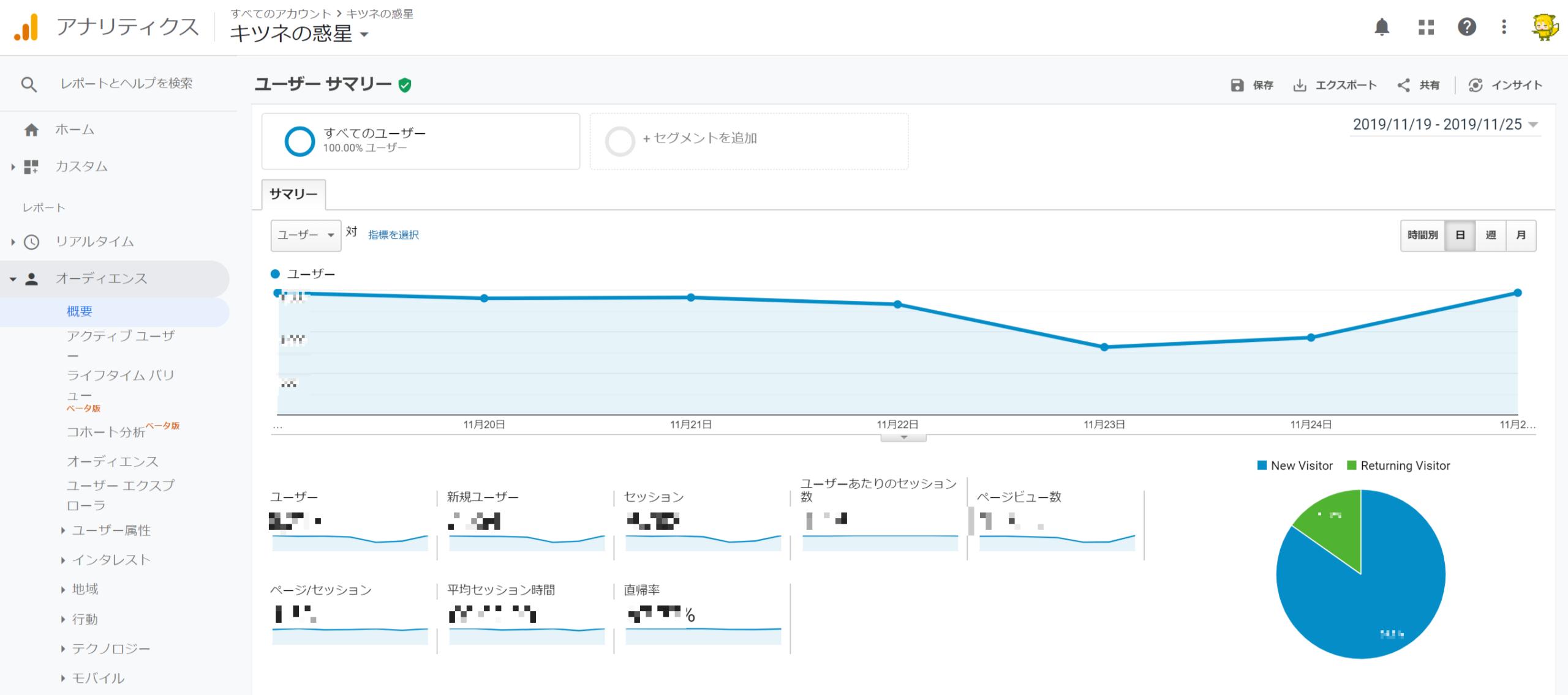 【Google Analytics】オーディエンス画面