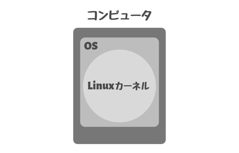 Linuxカーネルを使っているOS